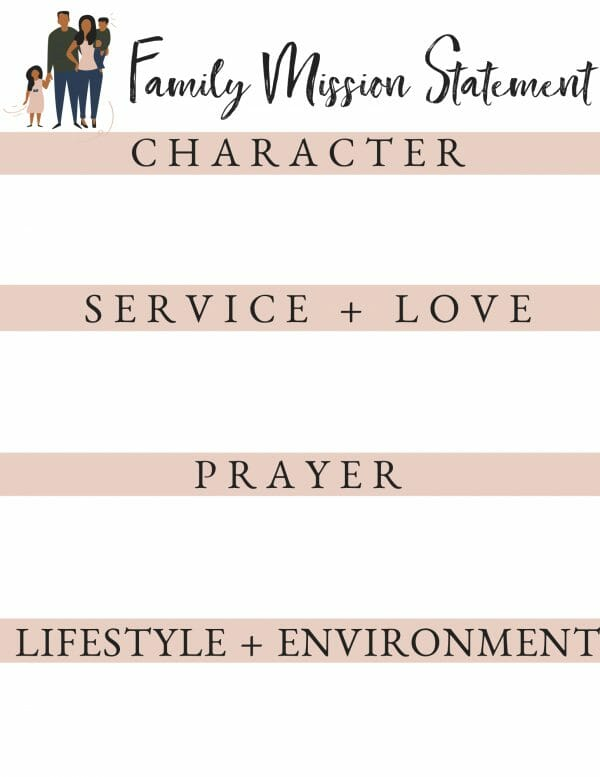 Mission Statement Template | 7 Simple Steps to Create a Family Mission Statement | Faithful Farmwife